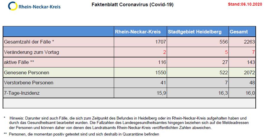 Coronavirus Corona Ticker Baden Wurttemberg Archiv Sudwest Rnz