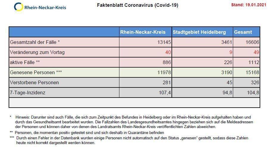 Corona Ticker Baden Wurttemberg Experte Daten Zu Sinkenden Infektionszahlen Im Sudwesten Unsicher Update Sudwest Rnz