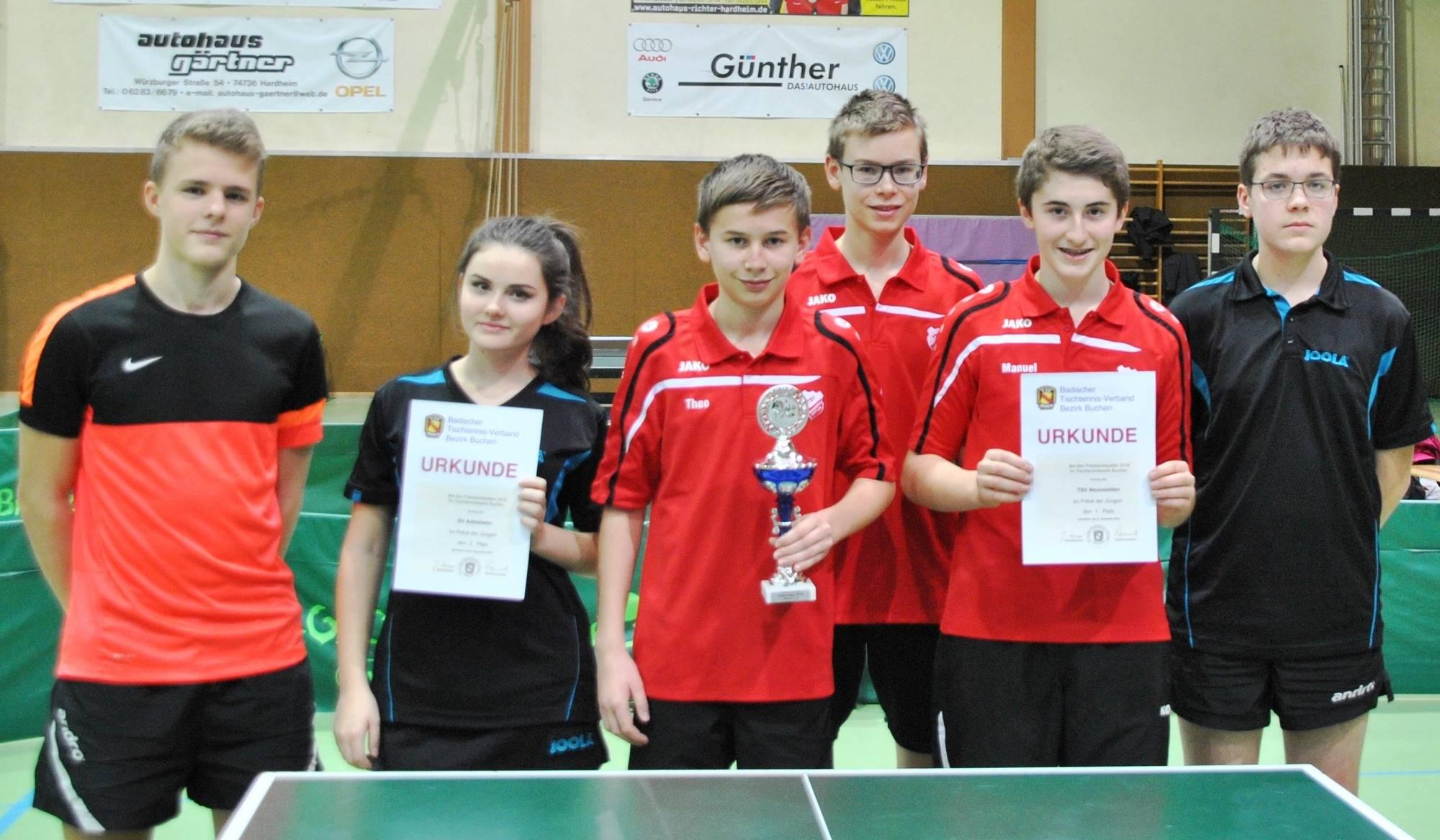 Tischtennisjugend Bezirkspokal In Hardheim Lange Gesichter Beim