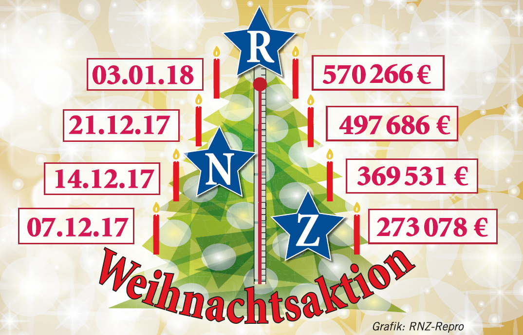 RNZ-Weihnachtsaktion: Leser bescheren neuen Spendenrekord ...